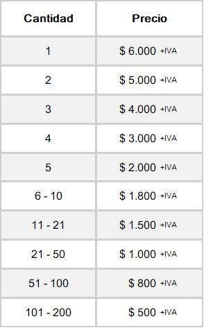 Lista de Precios Grabado Laser